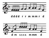 Level 3.3 Sight Singing Cards