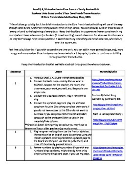 Level 3, 4, 5 Core French Basics Review Outline and Assessment