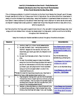 Level 3, 4, 5 Core French Basics Review Unit Bundle