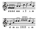 Level 3 Sight Singing Cards