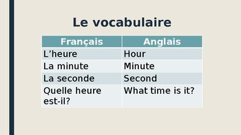 Level 3 Simplified French Telling Time PowerPoint Lesson