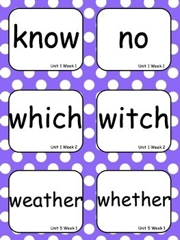 Level 3 Sound Alike Words for Word Wall with EDITABLE Cards- 2 sizes