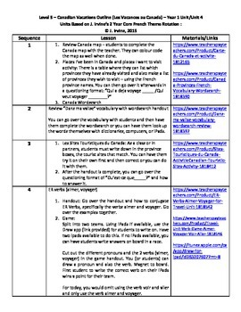 Level 5 Core French Year 1 Unit 4 Canadian Vacations Unit Outline