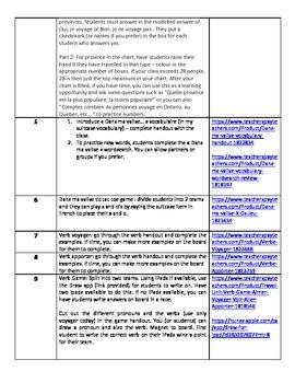 Level 3&4 Core French Year 1 Unit 4 Travel in Saskatchewan Unit Outline