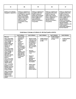 Level 4 to 8 Hot Seat Assessment Page