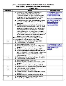 Level 5 Mini Unit (Year 1):The Broken Blade Novel Unit Outline&Assessment