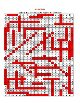 Level 5 Places in the Community Wordsearch Review