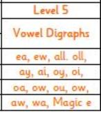Level 5 (ea, ew, all, oll, ay, ai, oy, oi, oa, ow, ou, ow,