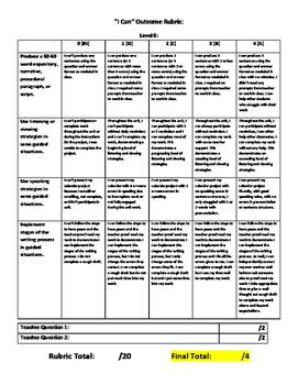 Level 6 Core French Calendar Unit Final Project