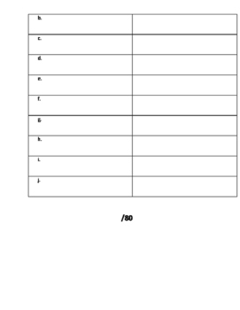 Level 6 Foods&Verbs Manger/Faire Assessment Quiz