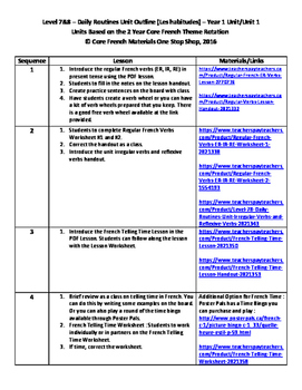 Level 7&8 Core French Year 1 Unit 1 Daily Routines Unit Outline