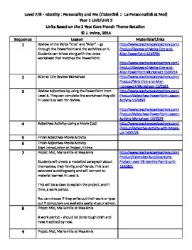 Level 7&8 Unit 2 (Year 1) Identity Part 2 Unit Outline & Assessment