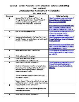 Level 7&8 Unit 2 (Year 1) Identity Part 2 Unit Outline & A
