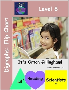 Digraphs (CVCC) - Picture Prompts and Word Cards - Flip Chart (OG)