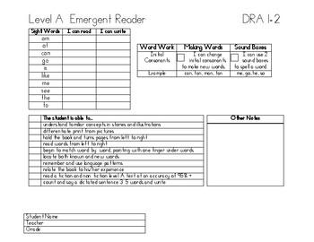 Level A checklist