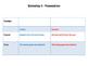 bundle packet- Level C rBook Read 180 Workshop 6- Amigo Brothers