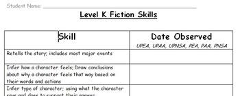Level K Fiction Skills Checklist