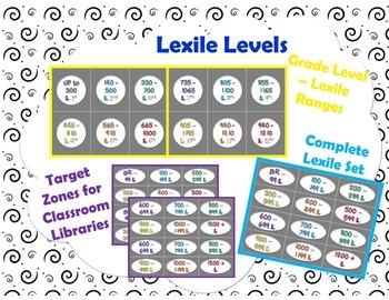 Level Labels for Organizing Book Baskets for Reader's Workshop: Black Swirls