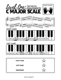 C Major Scale (2 Octaves) - Level One Technical Requirements