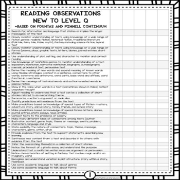 Level Q Reading Strategies Checklist According to Fountas and Pinnell