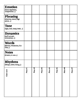 Level of Greatness Concert Preparation Chart