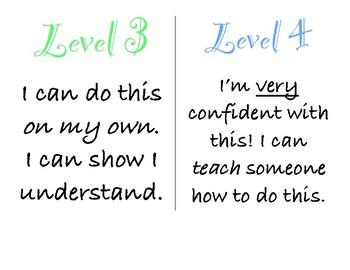 Level of Understanding
