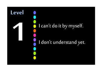 Level of Understanding Posters