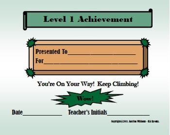 Leveled Achievement Reward Cards