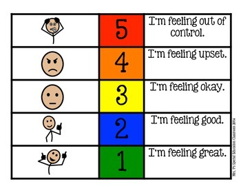 Leveled Behavior Scale for Students with Special Needs