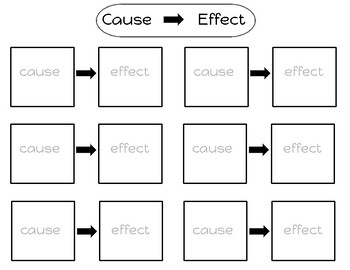 Leveled Cause and Effect Templates