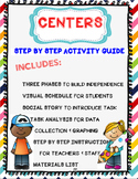 Leveled Centers Program to Increase Language, Independence, & Play Skills