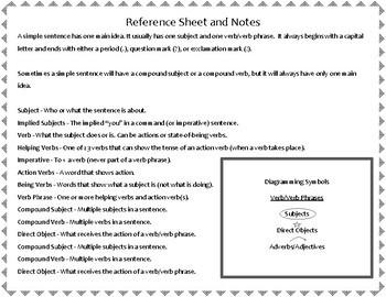 Simple Sentences PRINTABLE Task Card Mega Bundle - Literature Based
