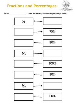 Leveled Fraction Worksheets
