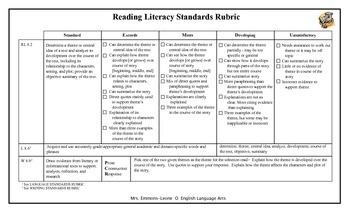 Leveled Learning Target RL 8.2