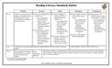 Leveled Learning Target RL 8.3