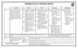 Leveled Learning Target RL 8.4