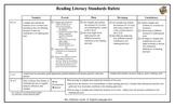 Leveled Learning Target RL 8.5