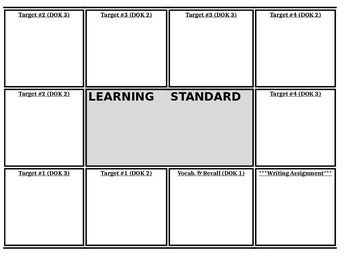 Learning Standard Choice Board- by DOK Level (Editable TEMPLATE)