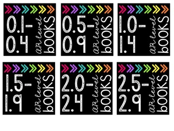**EDITABLE** Leveled Library Labels (Accelerated Reader-AR) Brights on Black