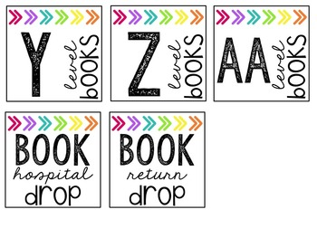 **EDITABLE** Leveled Library Labels (Guided Reading) Brights on White
