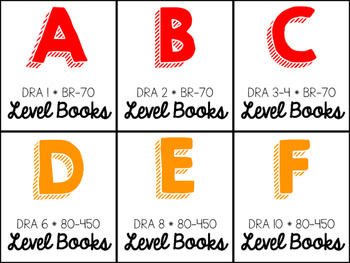 Leveled Library Labels: Guided Reading and DRA