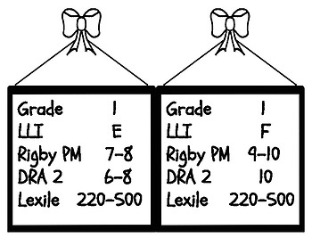 Leveled Literacy Intervention Conversion Charts