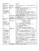 Leveled Literacy Intervention (LLI) Aligned Lesson Plans -- Blue Kit, Level E
