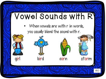 Leveled Literacy Intervention (LLI): Blue Level J: Anchor Charts & Word Cards