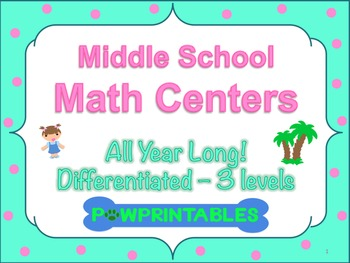 Leveled Math Centers - Middle School - All Year Long BUNDLE!