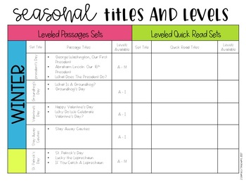 Leveled Passages and Quick Reads Index