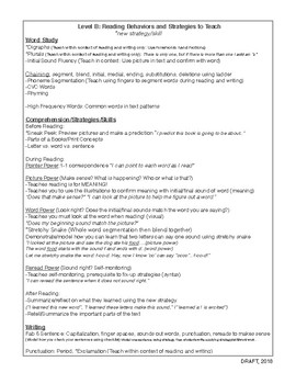 Leveled Reading Goals and Teaching Points for Guided Reading or Mini-Lessons