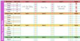 Leveled Reading Group Data Tracker Google Sheets Digital Editable