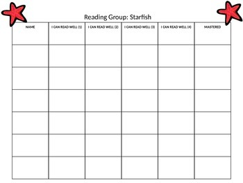 Leveled Reading Group Mastery Charts