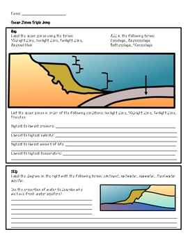 Leveled Science Challenges: Ocean Science (Differentiated)